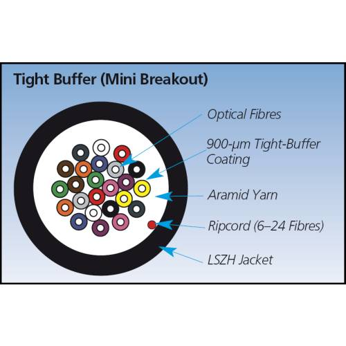 Tight Buffered Distribution Cable Application diagram